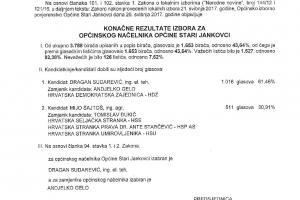 Konacni_rezultati_Lokalni_izbori_-_Nacelnik-page-001.jpg